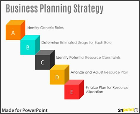 Business Plan PPT Business Plan PowerPoint Presentation